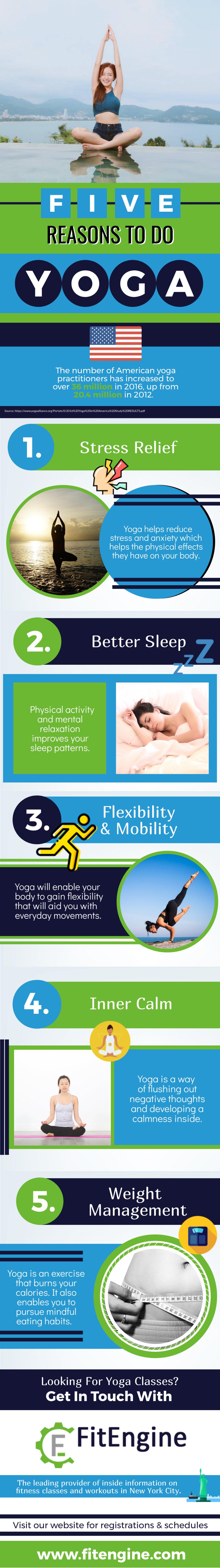 yoga - infographics